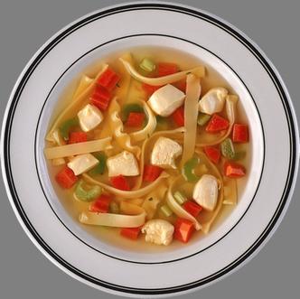 Суп в мультиварке рецепты с фото