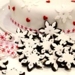 Как приготовить мастику для торта